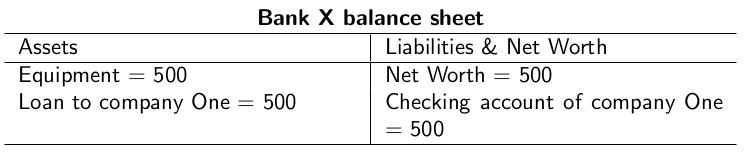 bankxbalance