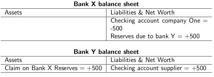 bankxbanky