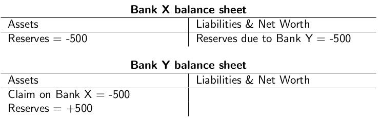bankxbanky2