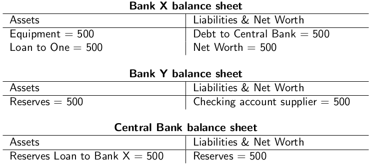bankxbankycentralbank