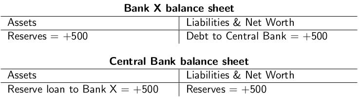 bankxcentralbank