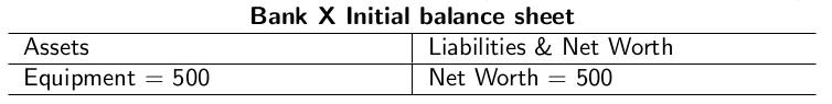 bankXinitial