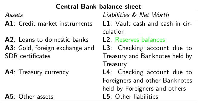 cb_balance