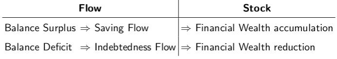 flow_stock