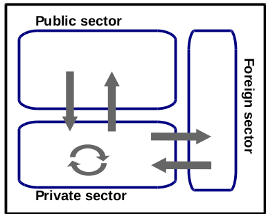 sectors_base.png