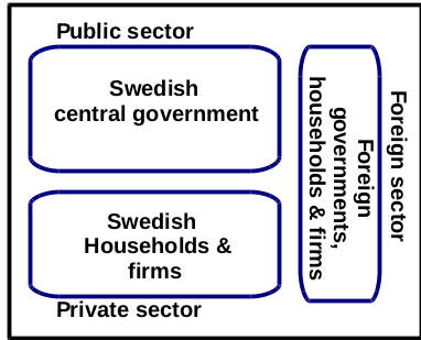 swedish_sect