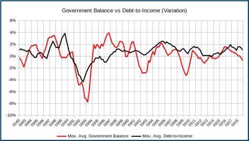 swe_gov_debt_d_2019