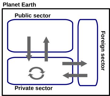sectors_base2